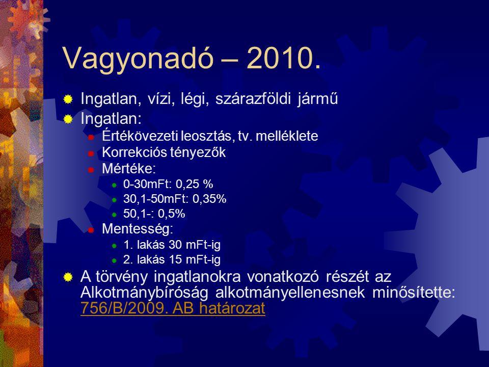 Vagyonadó – 2010.
