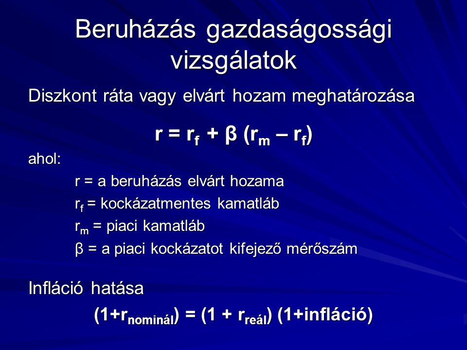 Beruházás gazdaságossági vizsgálatok Diszkont ráta vagy elvárt hozam meghatározása r = r f + β (r m – r f ) ahol: r = a beruházás elvárt hozama r f =