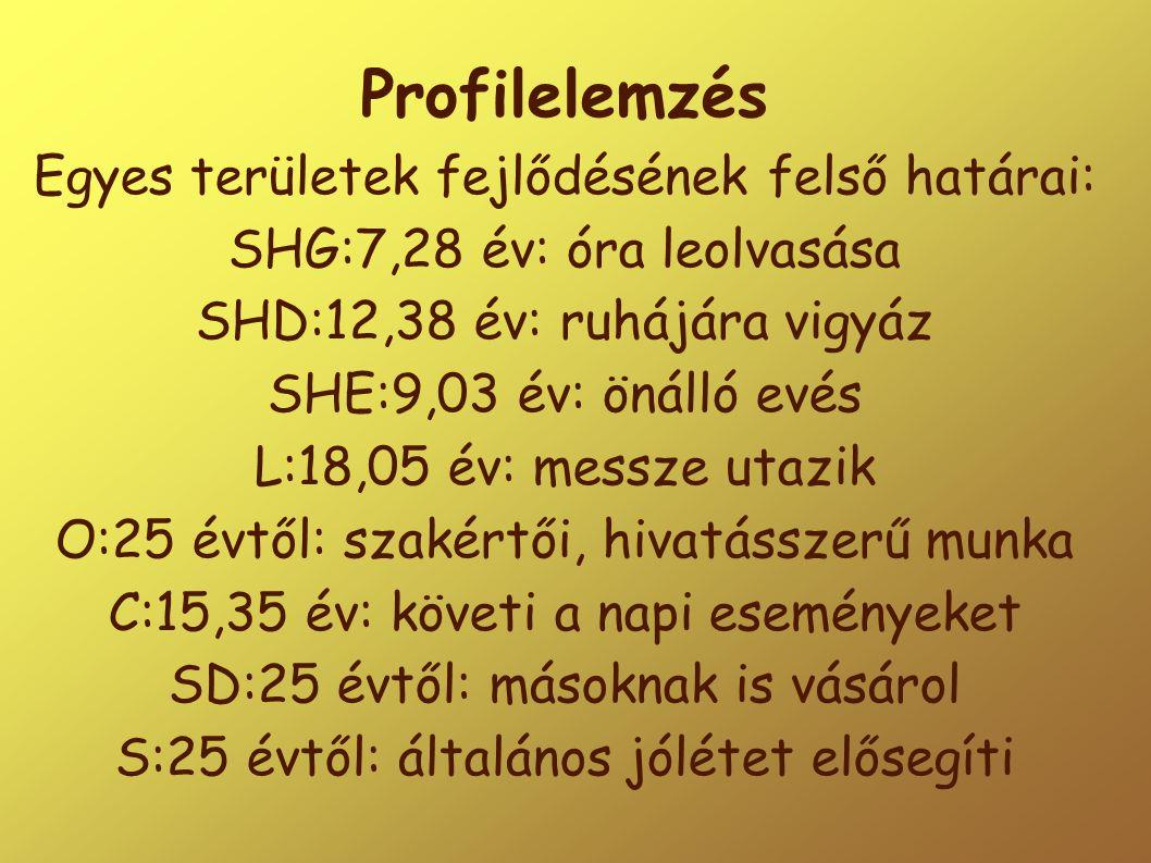 Profilelemzés Egyes területek fejlődésének felső határai: SHG:7,28 év: óra leolvasása SHD:12,38 év: ruhájára vigyáz SHE:9,03 év: önálló evés L:18,05 é