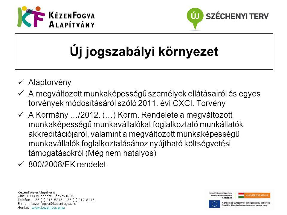 KézenFogva Alapítvány Cím: 1093 Budapest, Lónyay u.