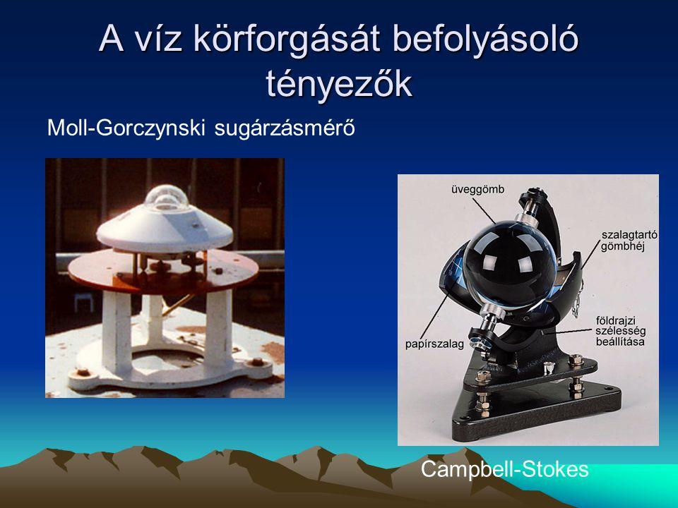 A víz körforgását befolyásoló tényezők Campbell-Stokes Moll-Gorczynski sugárzásmérő