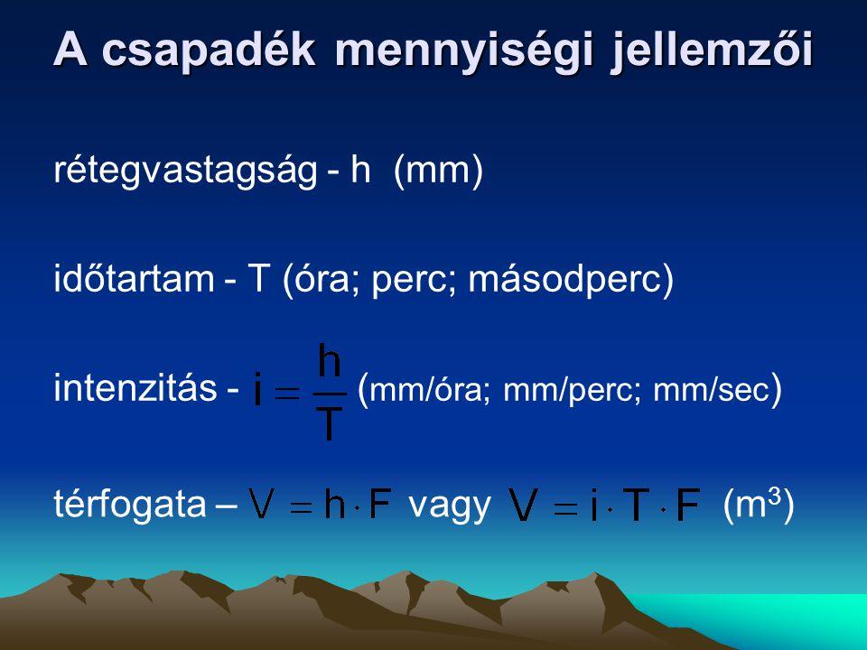 A csapadék mennyiségi jellemzői időtartam - T (óra; perc; másodperc) rétegvastagság - h (mm) intenzitás - ( mm/óra; mm/perc; mm/sec ) térfogata –(m 3