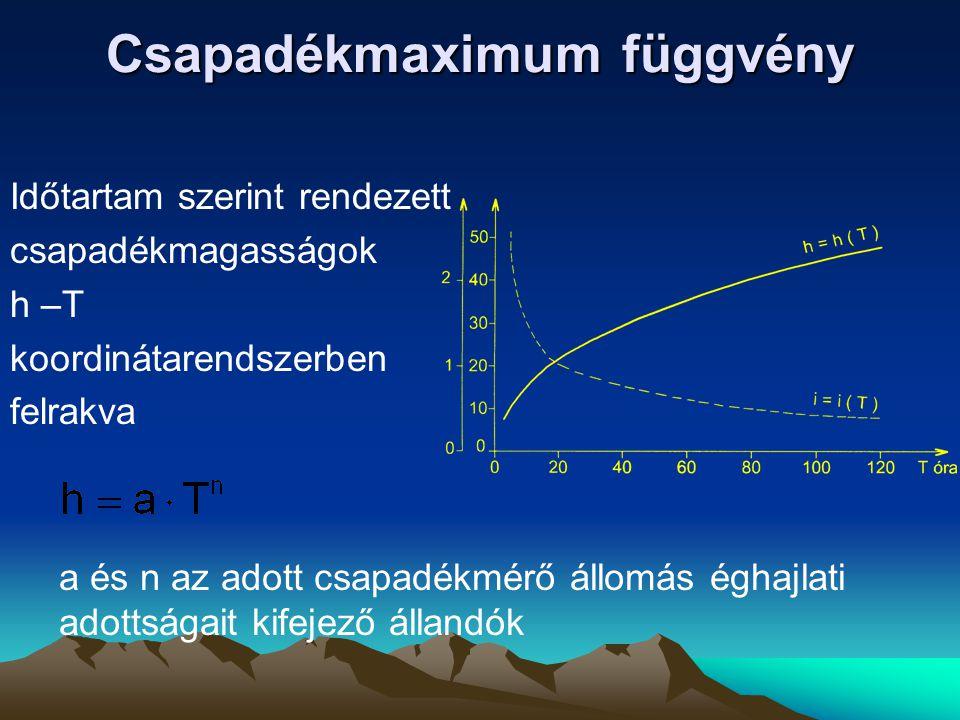 Csapadékmaximum függvény Időtartam szerint rendezett csapadékmagasságok h –T koordinátarendszerben felrakva a és n az adott csapadékmérő állomás éghaj