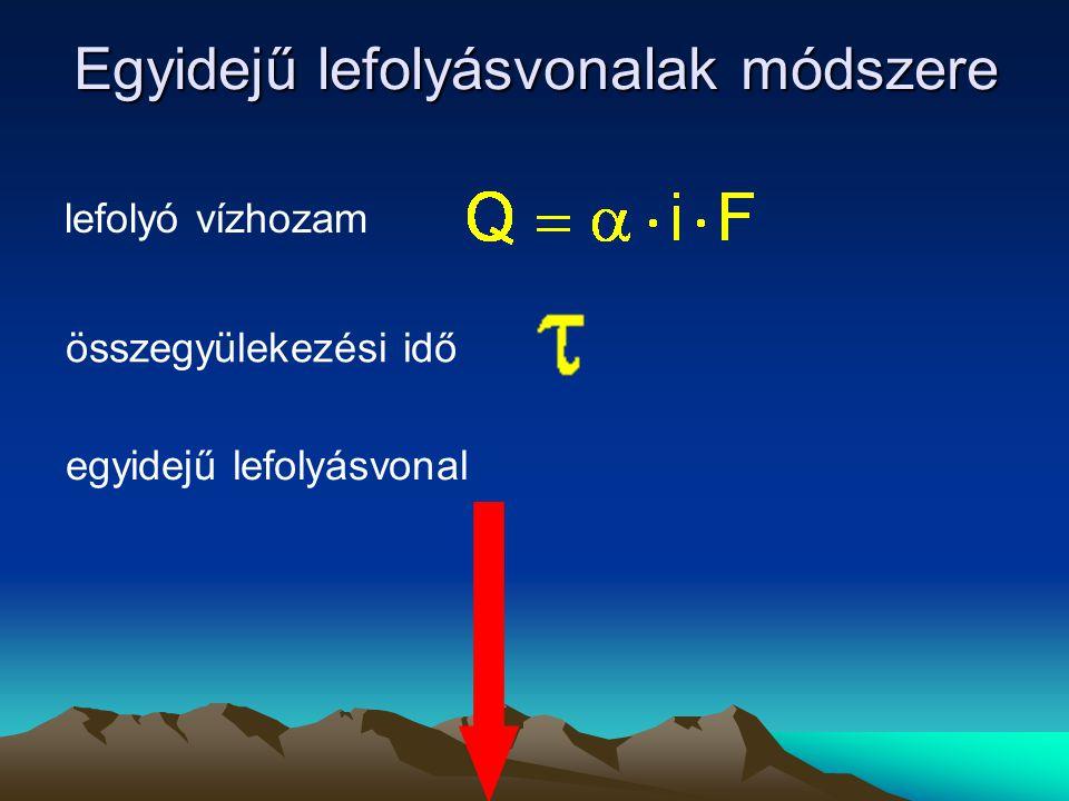 Egyidejű lefolyásvonalak módszere lefolyó vízhozam összegyülekezési idő egyidejű lefolyásvonal