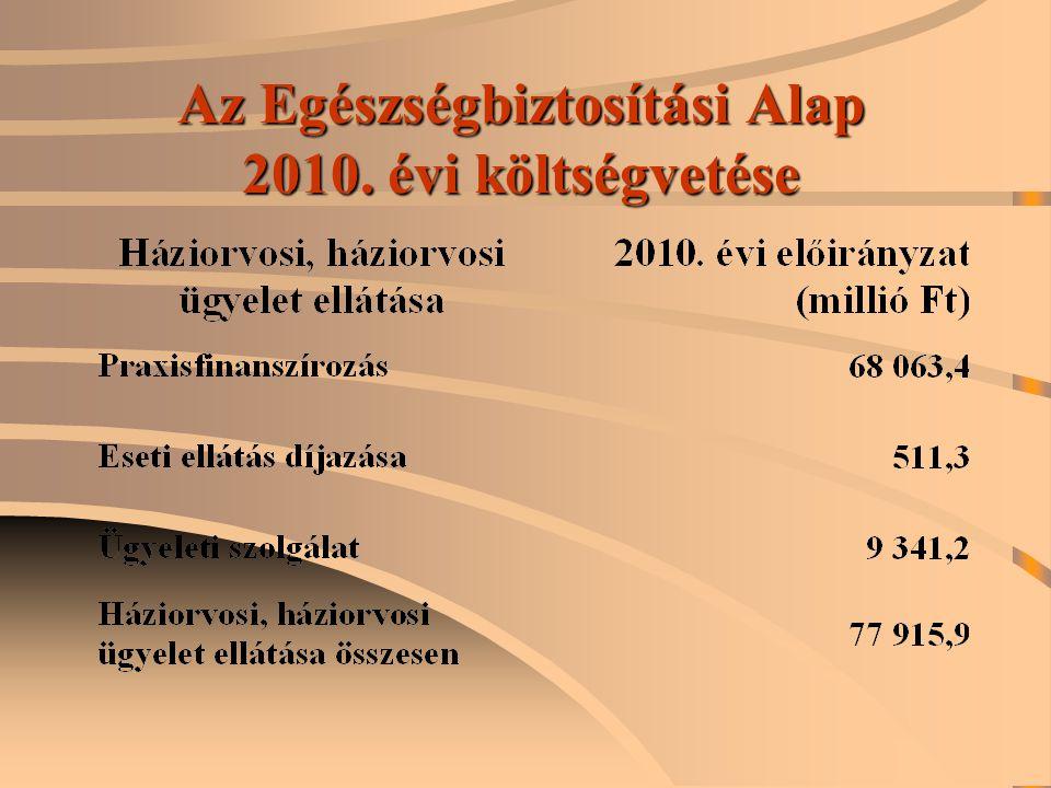 Az Egészségbiztosítási Alap 2010. évi költségvetése