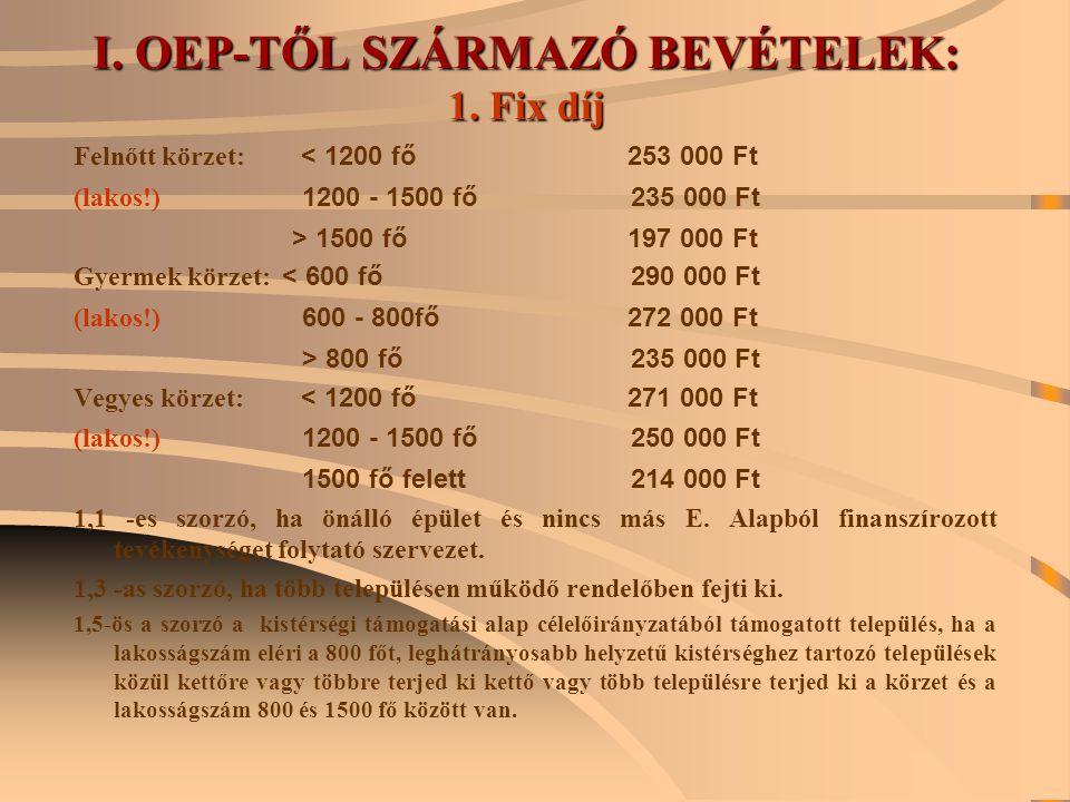 III.EGYÉB JOGSZABÁLYOK ÁLTAL MEG NEM HATÁROZOTT BEVÉTELEK 1997.