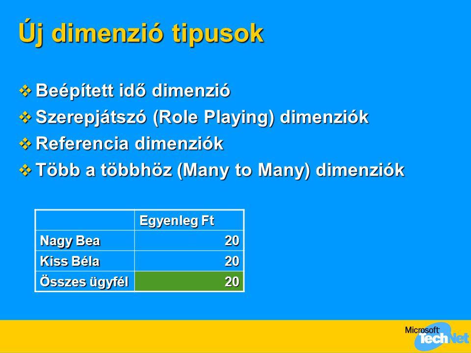 Új dimenzió tipusok  Beépített idő dimenzió  Szerepjátszó (Role Playing) dimenziók  Referencia dimenziók  Több a többhöz (Many to Many) dimenziók Egyenleg Ft Nagy Bea 20 Kiss Béla 20 Összes ügyfél 20