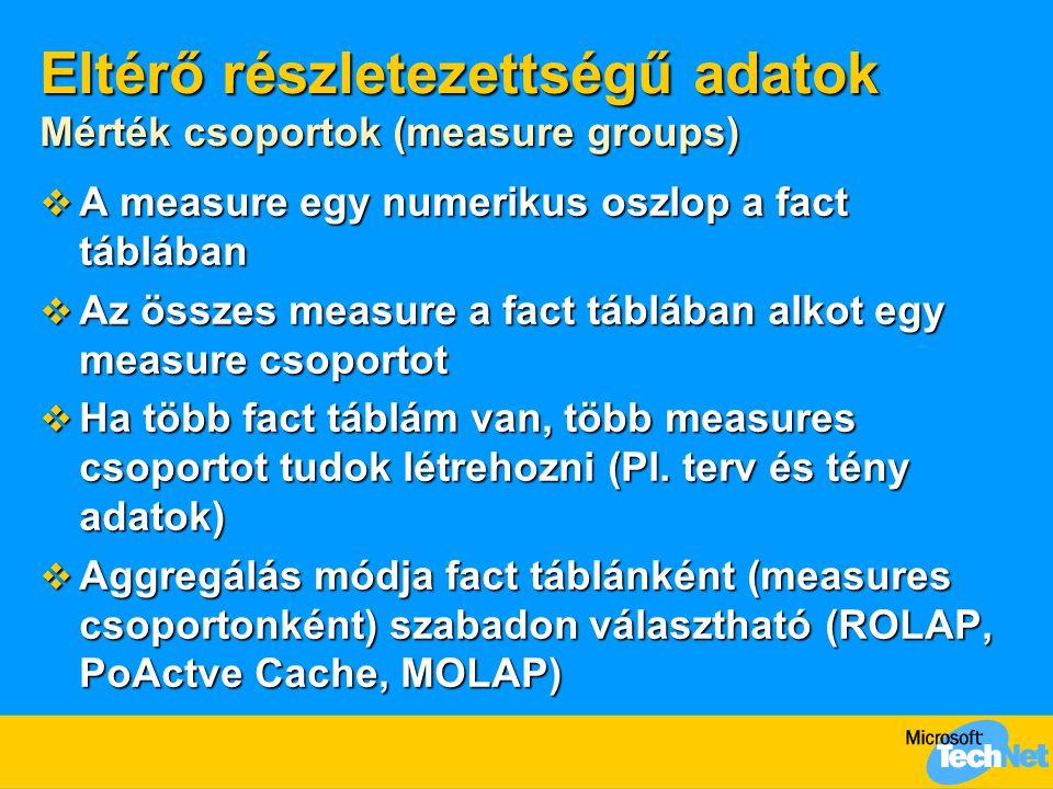 Eltérő részletezettségű adatok Mérték csoportok (measure groups)  A measure egy numerikus oszlop a fact táblában  Az összes measure a fact táblában alkot egy measure csoportot  Ha több fact táblám van, több measures csoportot tudok létrehozni (Pl.
