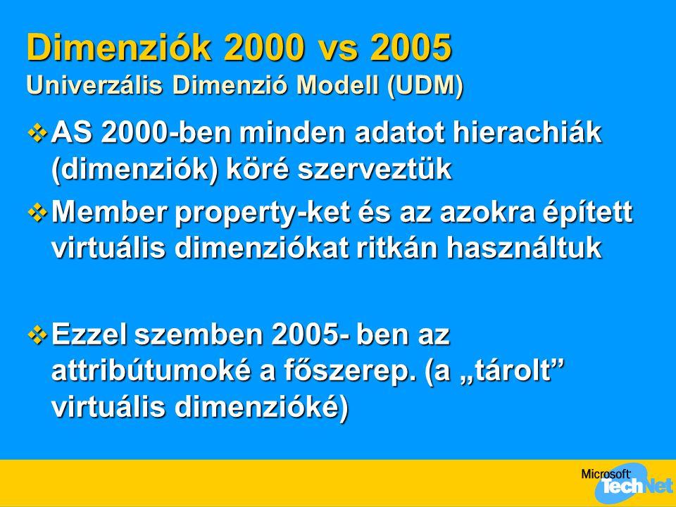 Dimenziók 2000 vs 2005 Univerzális Dimenzió Modell (UDM)  AS 2000-ben minden adatot hierachiák (dimenziók) köré szerveztük  Member property-ket és az azokra épített virtuális dimenziókat ritkán használtuk  Ezzel szemben 2005- ben az attribútumoké a főszerep.