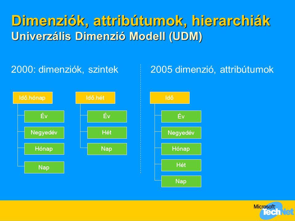 Dimenziók, attribútumok, hierarchiák Univerzális Dimenzió Modell (UDM) 2000: dimenziók, szintek 2005 dimenzió, attribútumok Év Negyedév Hónap Év Hét Idő.hónapIdő.hét Év Negyedév Hónap Idő Hét Nap