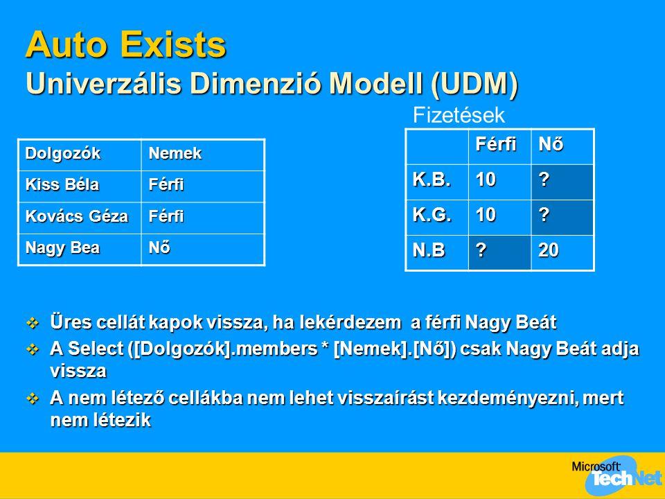 Auto Exists Univerzális Dimenzió Modell (UDM) DolgozókNemek Kiss Béla Férfi Kovács Géza Férfi Nagy Bea Nő  Üres cellát kapok vissza, ha lekérdezem a férfi Nagy Beát  A Select ([Dolgozók].members * [Nemek].[Nő]) csak Nagy Beát adja vissza  A nem létező cellákba nem lehet visszaírást kezdeményezni, mert nem létezik FérfiNőK.B.10.