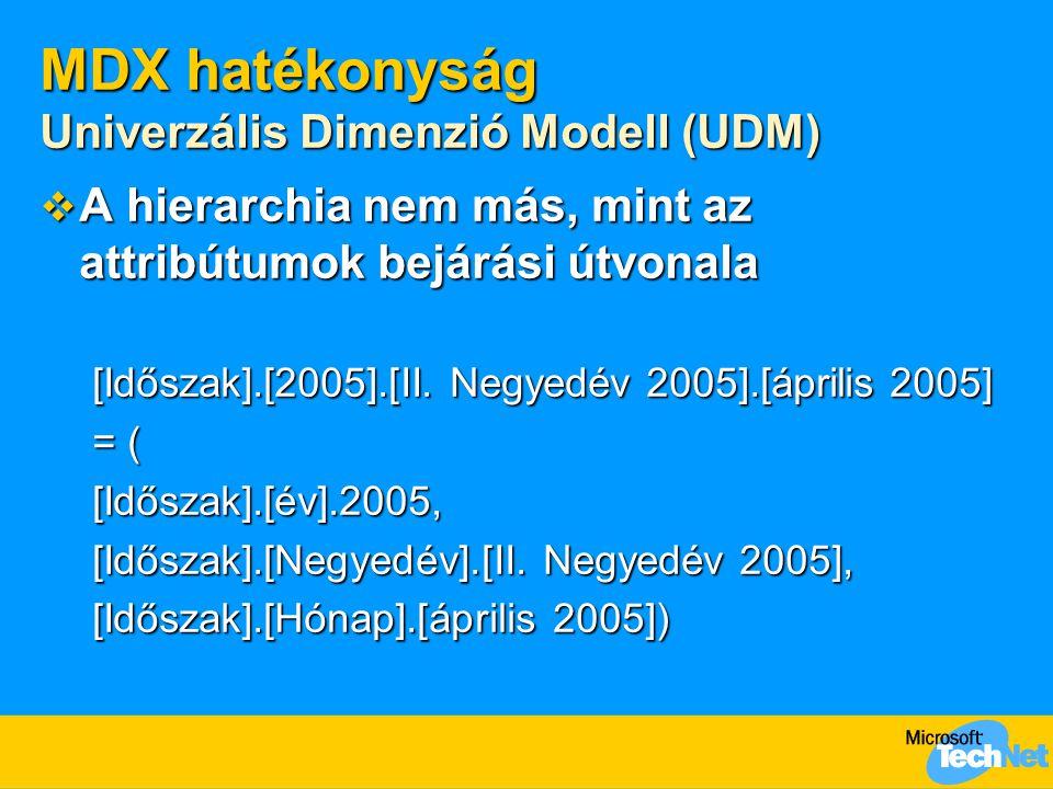 MDX hatékonyság Univerzális Dimenzió Modell (UDM)  A hierarchia nem más, mint az attribútumok bejárási útvonala [Időszak].[2005].[II.