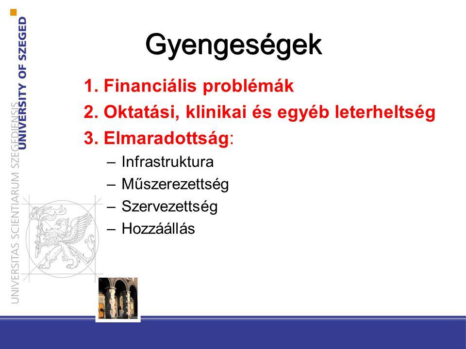 Gyengeségek 1. Financiális problémák 2. Oktatási, klinikai és egyéb leterheltség 3.