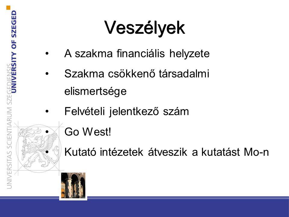 Veszélyek •A szakma financiális helyzete •Szakma csökkenő társadalmi elismertsége •Felvételi jelentkező szám •Go West.