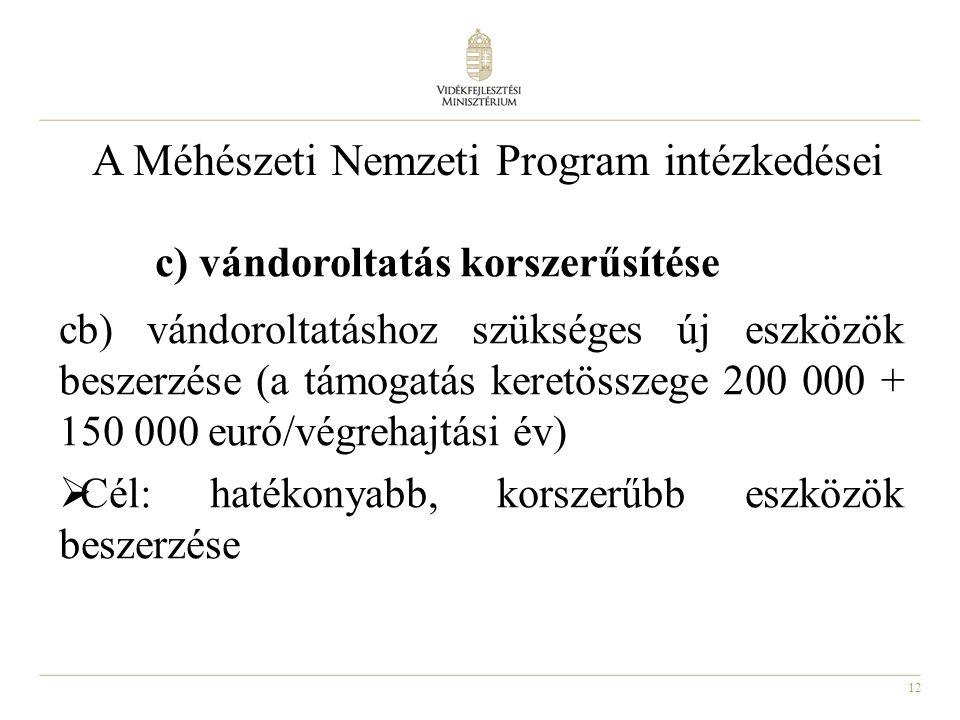 12 A Méhészeti Nemzeti Program intézkedései c) vándoroltatás korszerűsítése cb) vándoroltatáshoz szükséges új eszközök beszerzése (a támogatás keretös