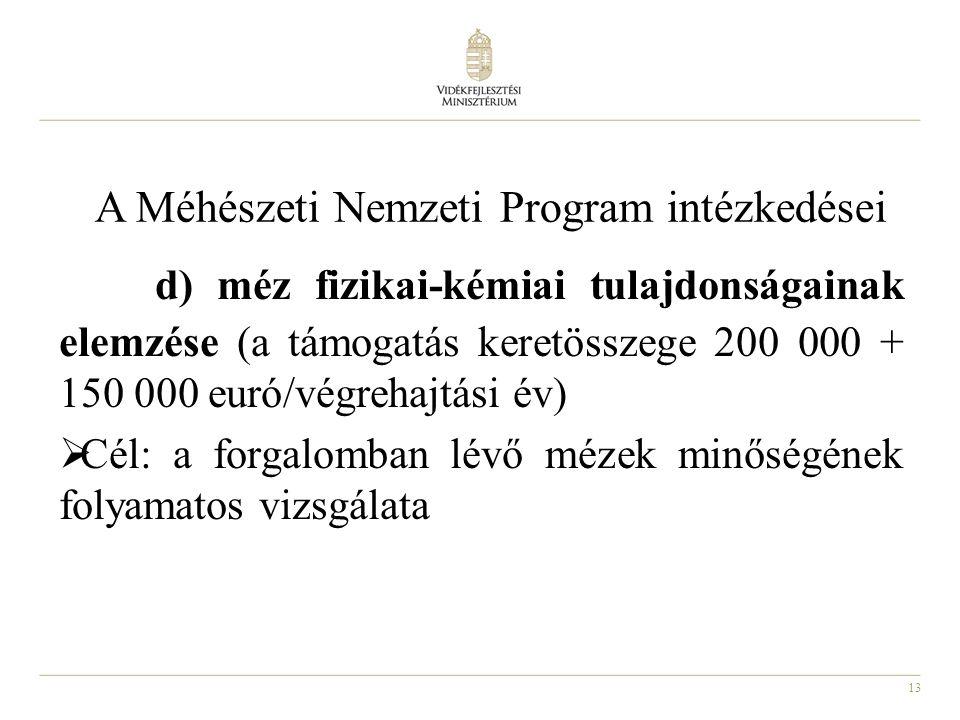 13 A Méhészeti Nemzeti Program intézkedései d) méz fizikai-kémiai tulajdonságainak elemzése (a támogatás keretösszege 200 000 + 150 000 euró/végrehajt