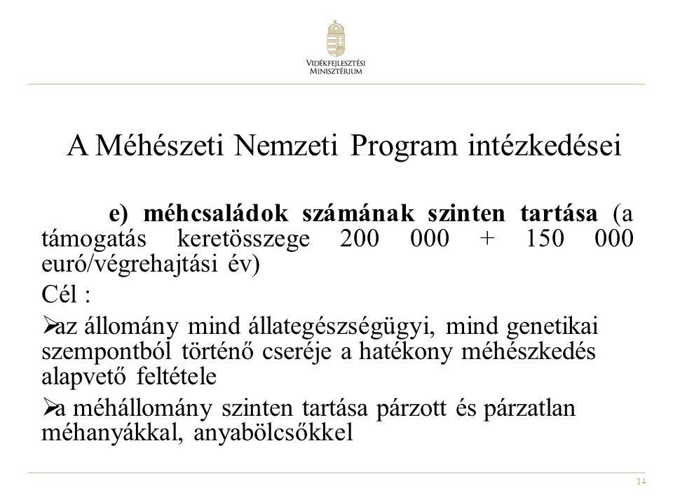 14 A Méhészeti Nemzeti Program intézkedései e) méhcsaládok számának szinten tartása (a támogatás keretösszege 200 000 + 150 000 euró/végrehajtási év)