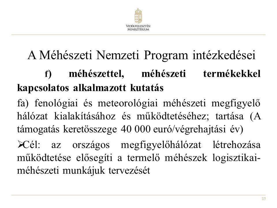 15 A Méhészeti Nemzeti Program intézkedései f ) méhészettel, méhészeti termékekkel kapcsolatos alkalmazott kutatás fa) fenológiai és meteorológiai méh