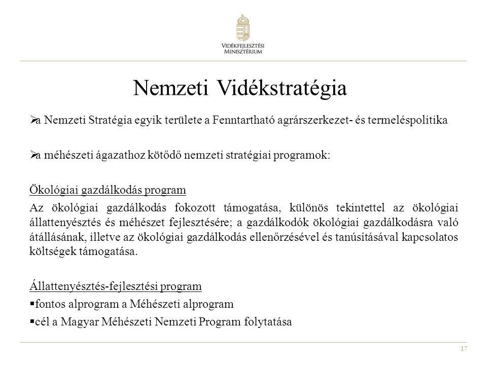 17 Nemzeti Vidékstratégia  a Nemzeti Stratégia egyik területe a Fenntartható agrárszerkezet- és termeléspolitika  a méhészeti ágazathoz kötődő nemze