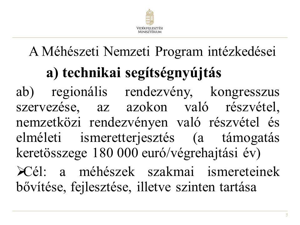 5 A Méhészeti Nemzeti Program intézkedései a) technikai segítségnyújtás ab) regionális rendezvény, kongresszus szervezése, az azokon való részvétel, n