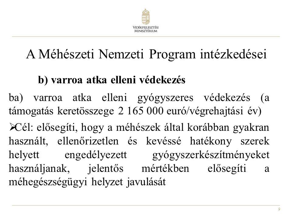 9 A Méhészeti Nemzeti Program intézkedései b) varroa atka elleni védekezés ba) varroa atka elleni gyógyszeres védekezés (a támogatás keretösszege 2 16