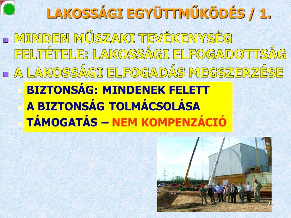 LAKOSSÁGI EGYÜTTMŰKÖDÉS / 1. 23