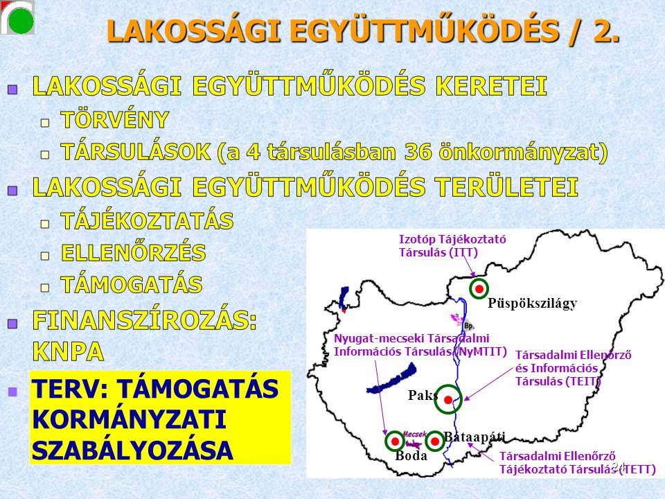 LAKOSSÁGI EGYÜTTMŰKÖDÉS / 2. Püspökszilágy Bátaapáti Boda Paks Izotóp Tájékoztató Társulás (ITT) Társadalmi Ellenőrző és Információs Társulás (TEIT) T