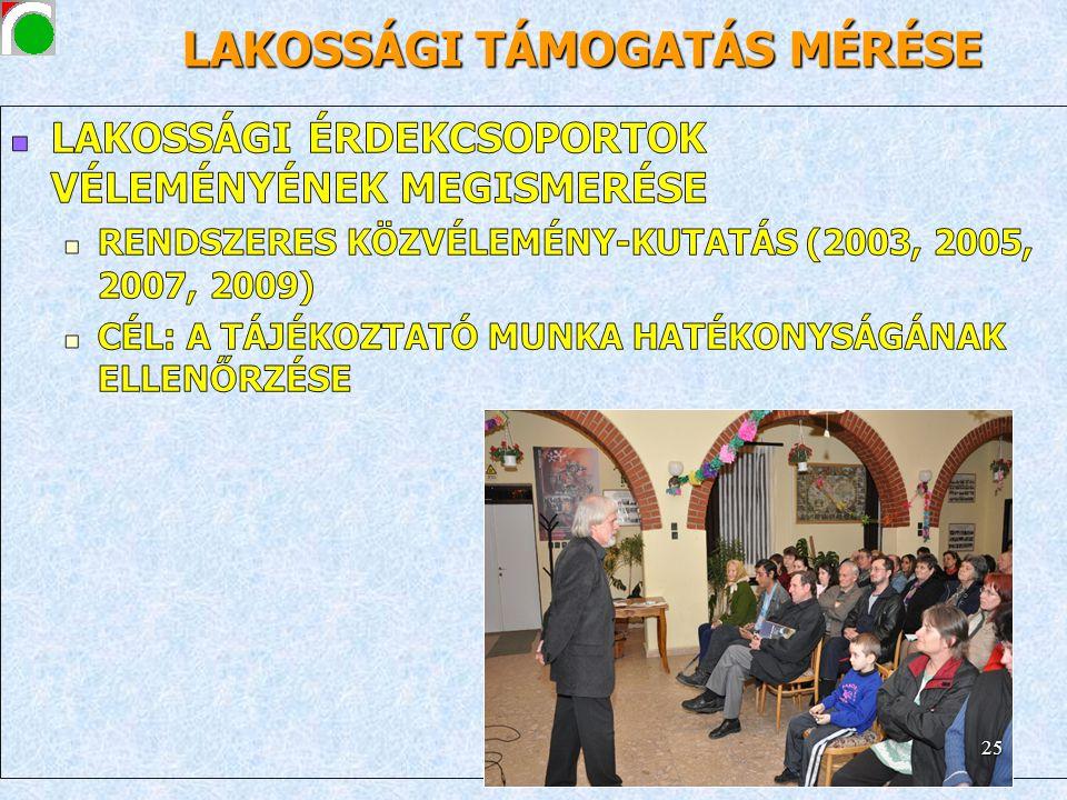 LAKOSSÁGI TÁMOGATÁS MÉRÉSE 25