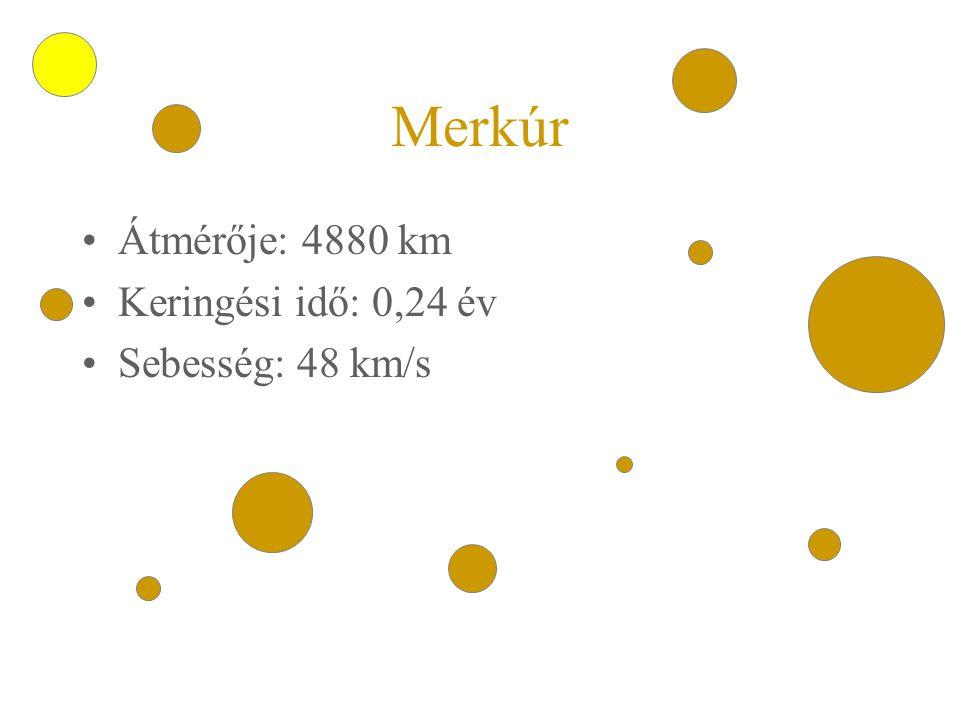 Merkúr •Átmérője: 4880 km •Keringési idő: 0,24 év •Sebesség: 48 km/s