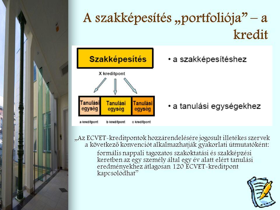 """Formális képzések beszámítása 5.4 OKJ OKJ előtt """"Híd Továbbképzés Alapképzés Specialis Gyakorlat I."""