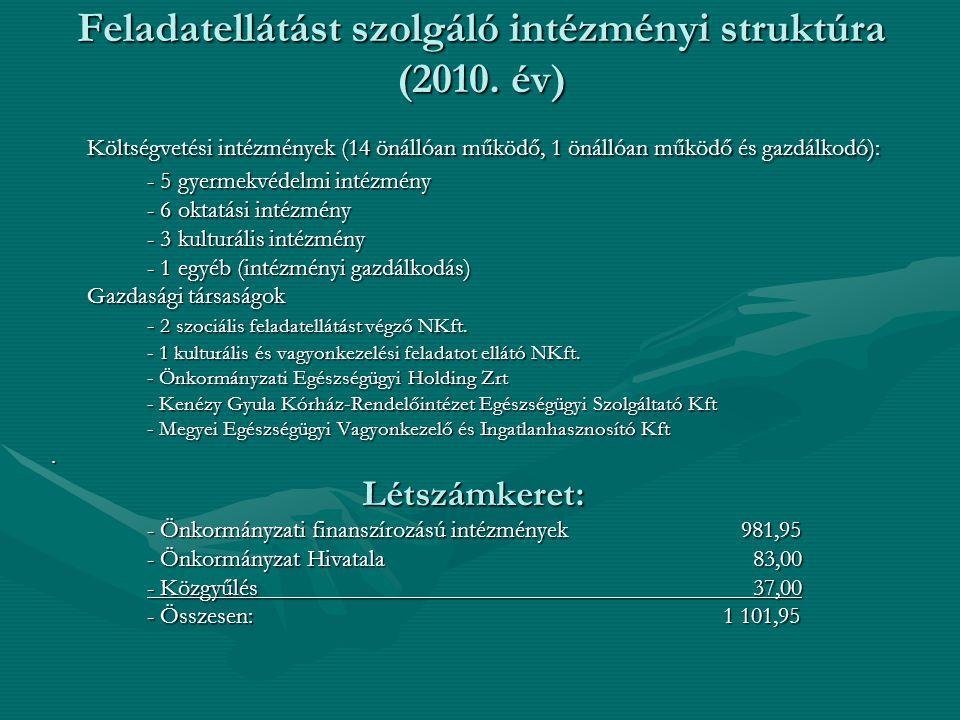 Feladatellátást szolgáló intézményi struktúra (2010. év) Költségvetési intézmények (14 önállóan működő, 1 önállóan működő és gazdálkodó): - 5 gyermekv