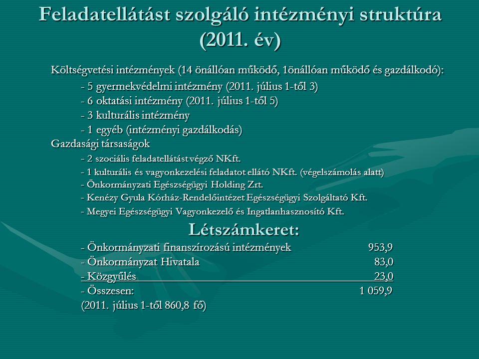 Feladatellátást szolgáló intézményi struktúra (2011. év) Költségvetési intézmények (14 önállóan működő, 1önállóan működő és gazdálkodó): - 5 gyermekvé