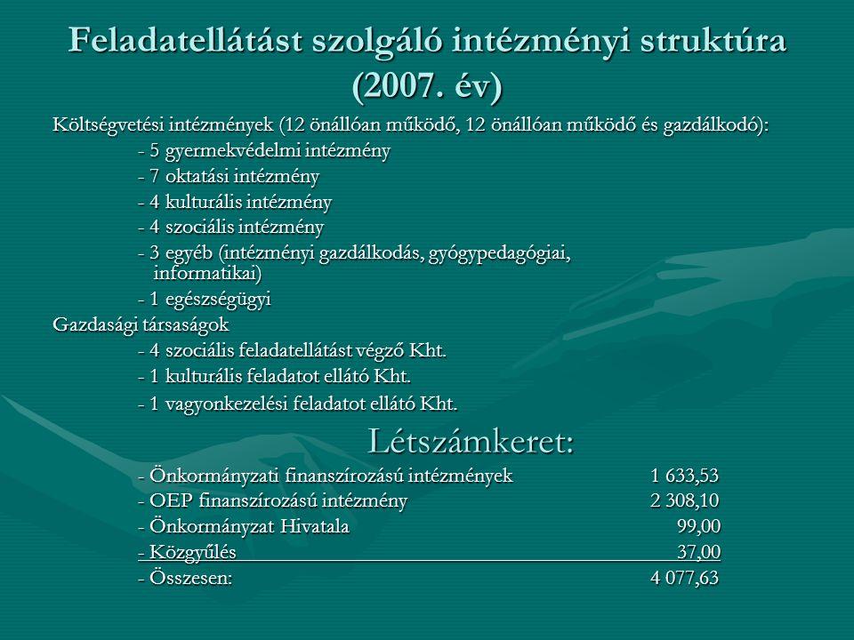 Feladatellátást szolgáló intézményi struktúra (2007. év) Költségvetési intézmények (12 önállóan működő, 12 önállóan működő és gazdálkodó): - 5 gyermek