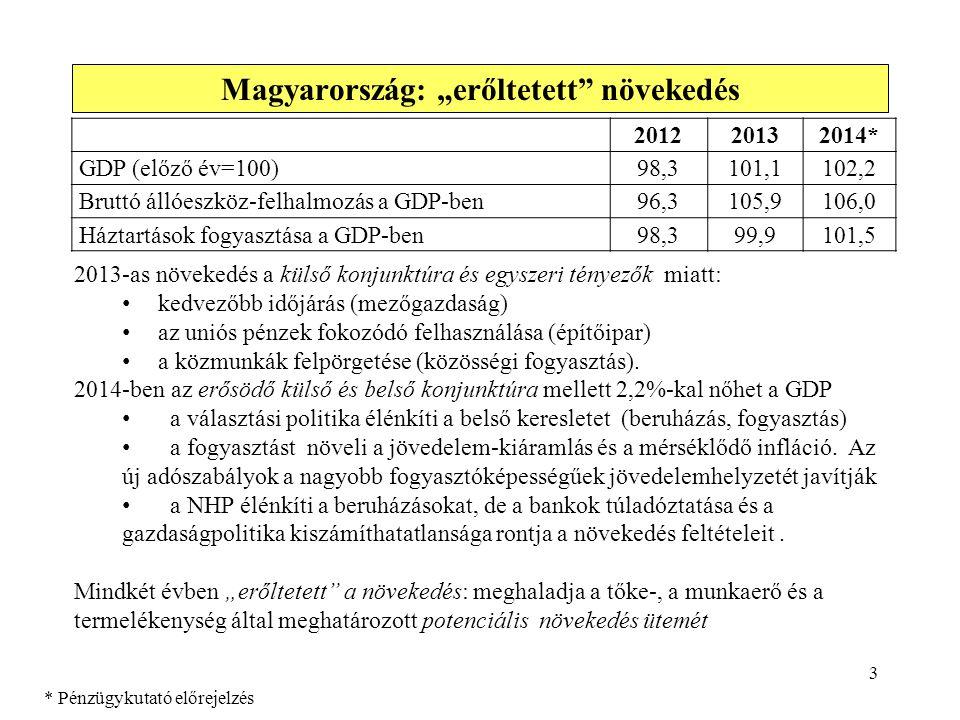 """3 Magyarország: """"erőltetett"""" növekedés 2013-as növekedés a külső konjunktúra és egyszeri tényezők miatt: • kedvezőbb időjárás (mezőgazdaság) • az unió"""