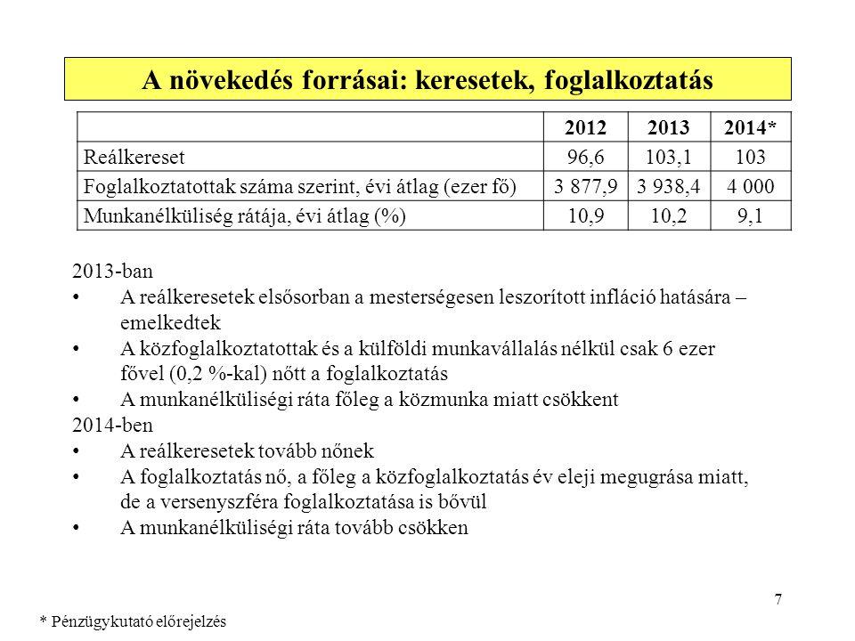 7 A növekedés forrásai: keresetek, foglalkoztatás 2013-ban • A reálkeresetek elsősorban a mesterségesen leszorított infláció hatására – emelkedtek • A