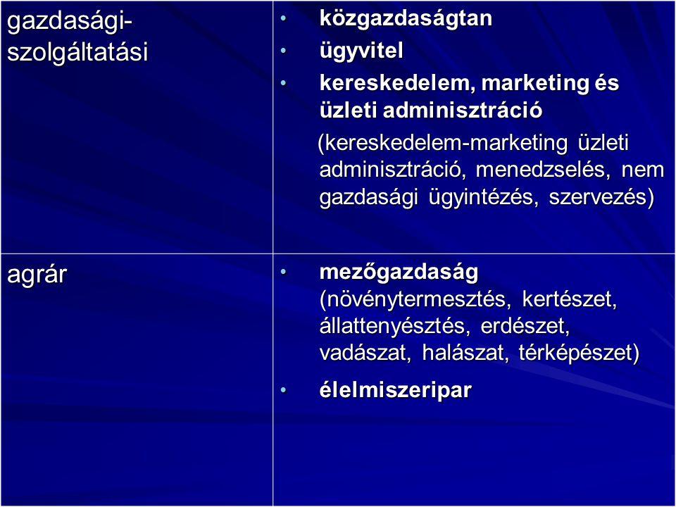 gazdasági- szolgáltatási • közgazdaságtan • ügyvitel • kereskedelem, marketing és üzleti adminisztráció (kereskedelem-marketing üzleti adminisztráció,