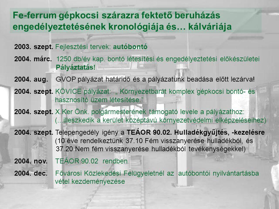 Fe-ferrum gépkocsi szárazra fektető beruházás engedélyeztetésének kronológiája és… kálváriája 2003.