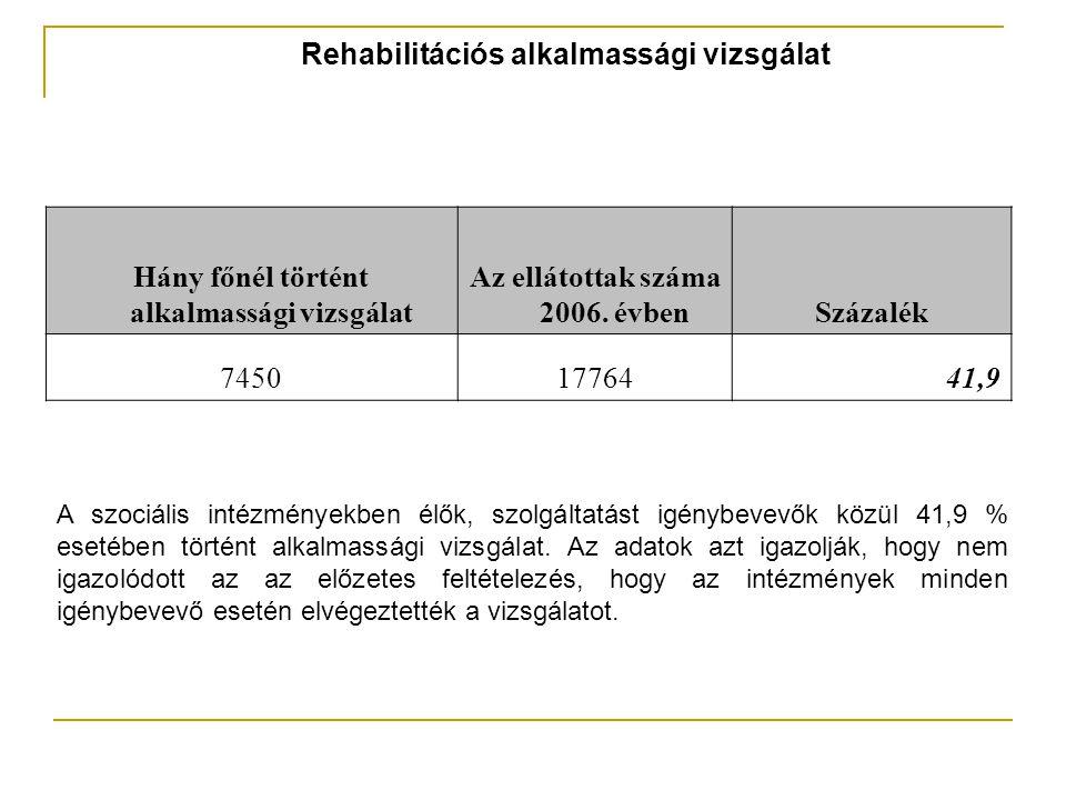 Rehabilitációs alkalmassági vizsgálat Hány főnél történt alkalmassági vizsgálat Az ellátottak száma 2006.