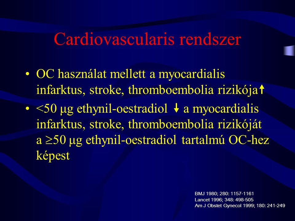 Relatív kockázat – agyér thrombosis •dohányzás 2 •magas vérnyomás 5 •diabetes 5 •migrén3-8 •terhelő családi anamnézis1,5 Eur Consensus Development Con