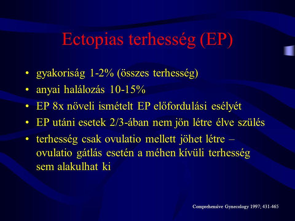 Endometriosis •folyamatos alkalmazás - pseudoterhesség inductio •oestrogen komponens – GnRH gátlás  LH, FSH gátlás  gameto- steroidogenesis gátlás 