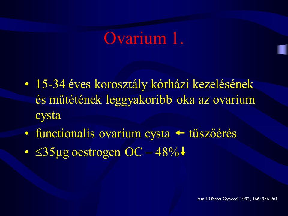 Cervix •diagnosztizált cervix cc-ban az átlagéletkor 45 év •az esetek fele <35 év •squamosus cervix cc 90%-ban HPV DNS kimutatható – sexualis úton ter