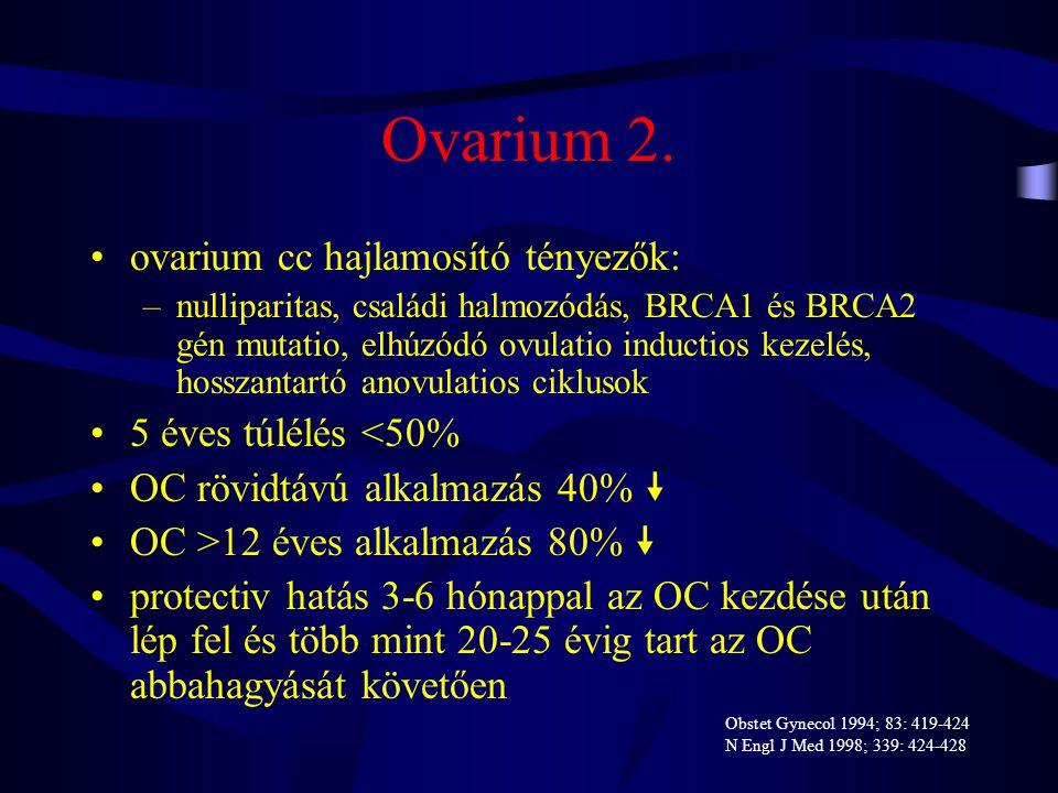 Ovarium 1. •15-34 éves korosztály kórházi kezelésének és műtétének leggyakoribb oka az ovarium cysta •functionalis ovarium cysta  tüszőérés •  35μg