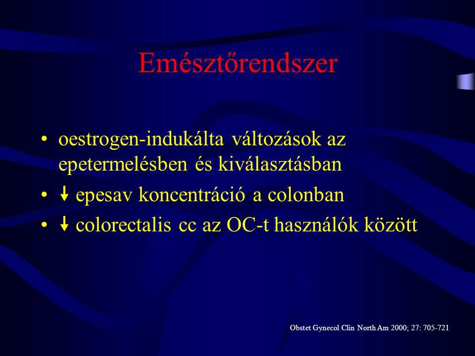 Endometrium •progesteronnal nem opponált oestrogen terhelés hatására endometrium cc •endometrium cc 5 éves túlélése 86% •OC használat 50%  - gestagen