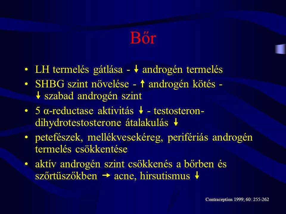 """Kismedencei gyulladás (PID) •az OC csökkenti a menstruatios váladék mennyiségét –  """"táptalaj"""" •csökken a nyakcsatorna és petevezetők átjárhatósága –"""