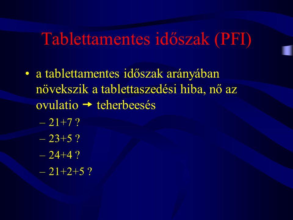 Progesztogének •Norethindrone •LNG •Norgestimate •3-keto desogestrel •Gestodene •Nestrone •Drospirenon •Trimegeston