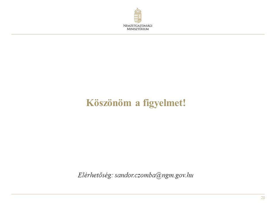 20 Köszönöm a figyelmet! Elérhetőség: sandor.czomba@ngm.gov.hu