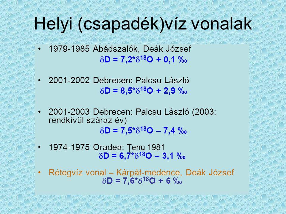 Helyi (csapadék)víz vonalak •1979-1985 Abádszalók, Deák József  D = 7,2*  18 O + 0,1 ‰ •2001-2002 Debrecen: Palcsu László  D = 8,5*  18 O + 2,9 ‰