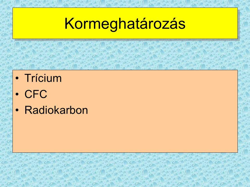Kormeghatározás •Trícium •CFC •Radiokarbon
