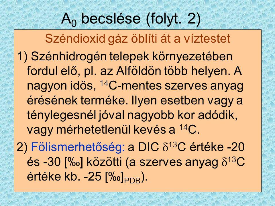 A 0 becslése (folyt. 2) Széndioxid gáz öblíti át a víztestet 1) Szénhidrogén telepek környezetében fordul elő, pl. az Alföldön több helyen. A nagyon i