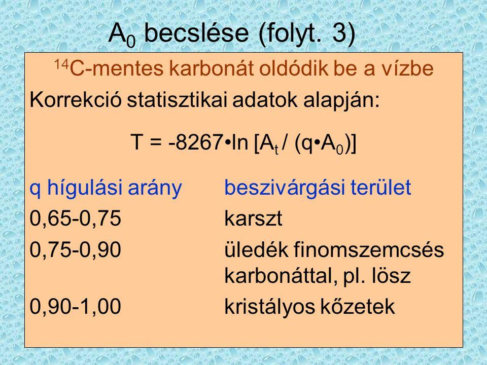 A 0 becslése (folyt. 3) 14 C-mentes karbonát oldódik be a vízbe Korrekció statisztikai adatok alapján: T = -8267•ln [A t / (q•A 0 )] q hígulási arányb